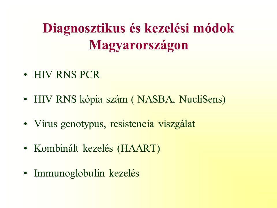 A kezelés követése Laboratoriumi vizsgálatok (mellékhatás) CD4+, CD8 CD38 lymphocyta szám Vírus kópia szám Növekedés ellenőrzése Fejlődésneurológiai vizsgálatok