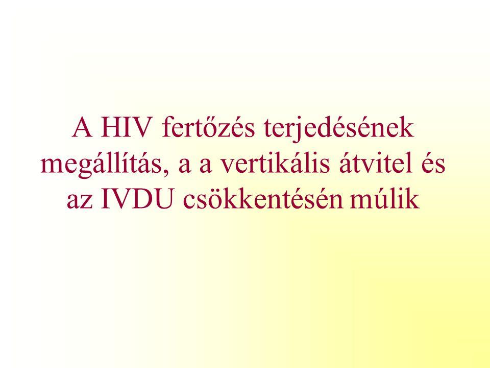 Diagnosztikus és kezelési módok Magyarországon HIV RNS PCR HIV RNS kópia szám ( NASBA, NucliSens) Vírus genotypus, resistencia viszgálat Kombinált kezelés (HAART) Immunoglobulin kezelés