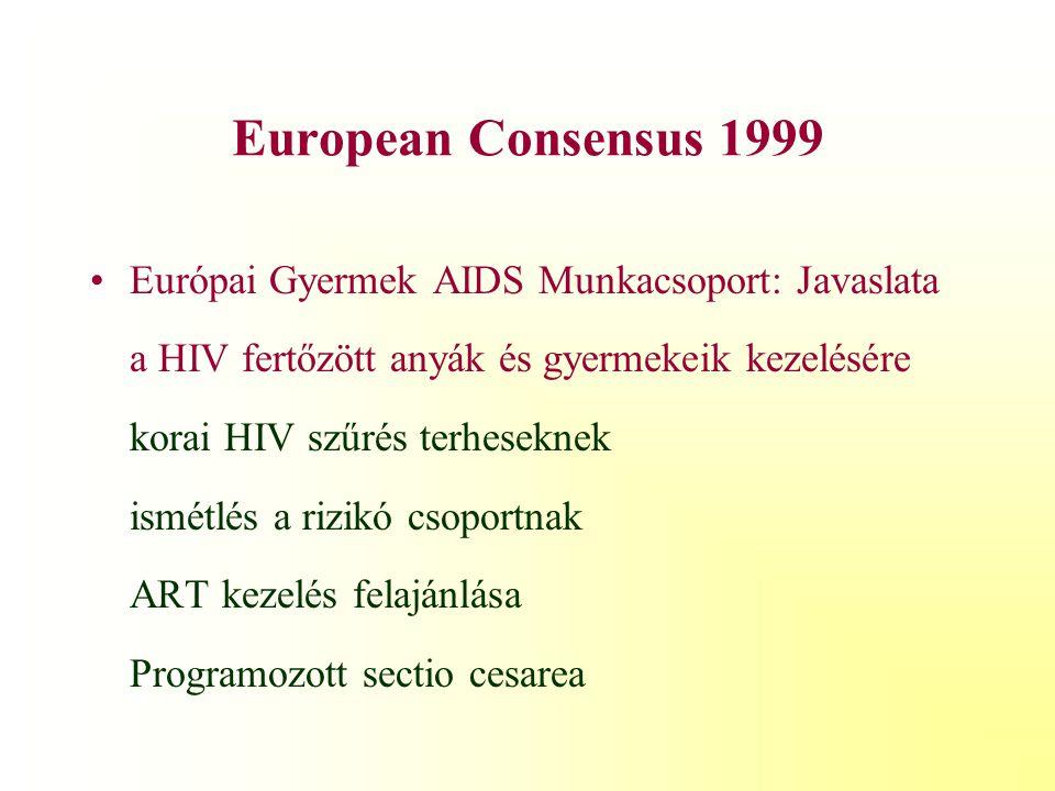 ACTG 076 protokol ACTG 076 (1993) HIV fertőzött terhesek (CD4+ > 200/uL) 14 - 34 terhességi héttől p.o.