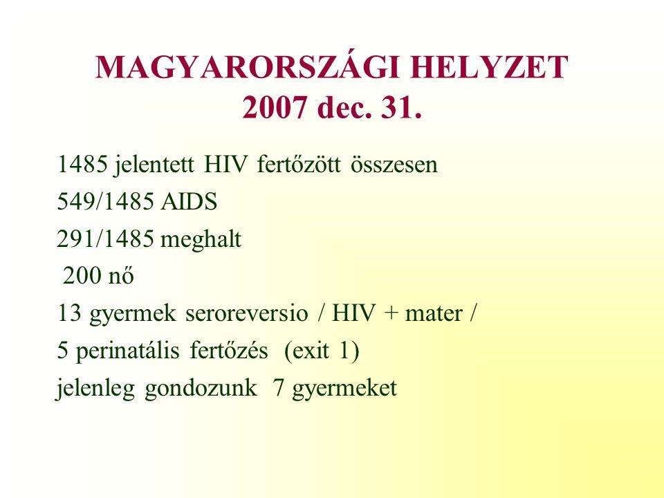 Gyermek HIV / AIDS Magyarországon Sajátos epidemiológiai helyzet Áttelepültek Romániából: nozokomiális fertőzés (vérkészítmények, eszközök) Magyar gyermekek: vertikális fertőzés