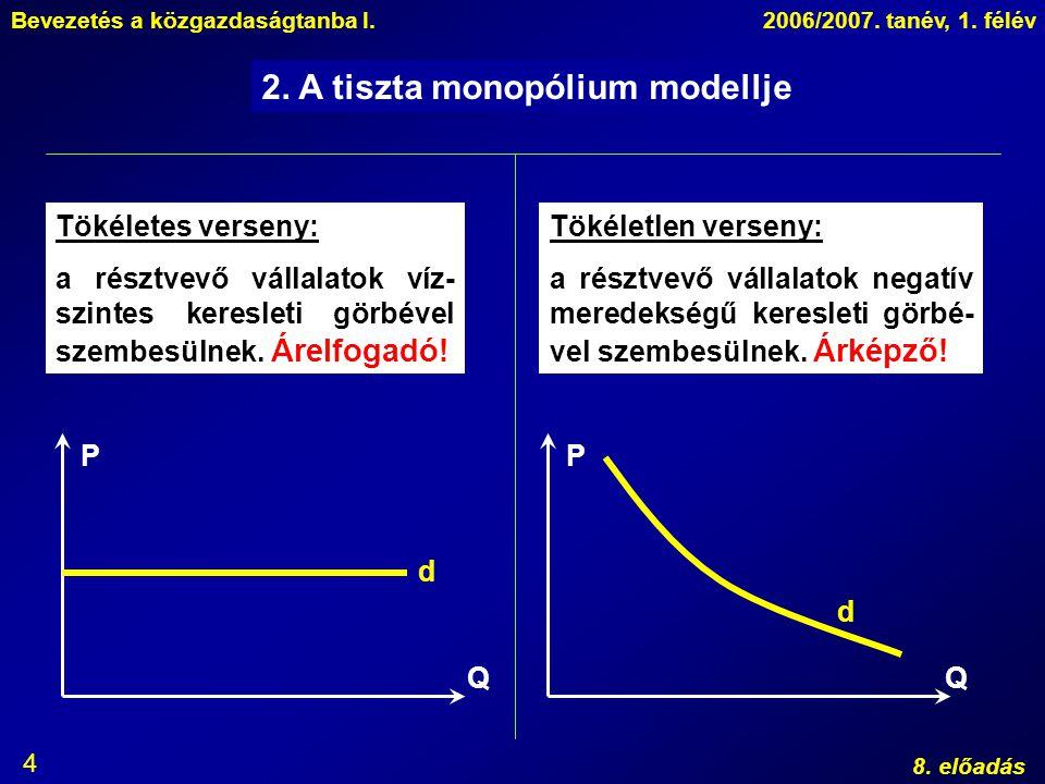 Bevezetés a közgazdaságtanba I.2006/2007. tanév, 1. félév 8. előadás 4 Tökéletlen verseny: a résztvevő vállalatok negatív meredekségű keresleti görbé-