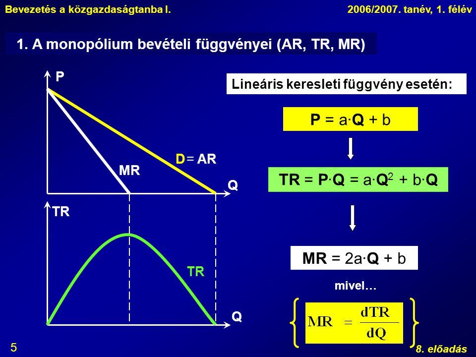 Bevezetés a közgazdaságtanba I.2006/2007. tanév, 1. félév 8. előadás 5 = AR 1. A monopólium bevételi függvényei (AR, TR, MR) P Q Q Lineáris keresleti