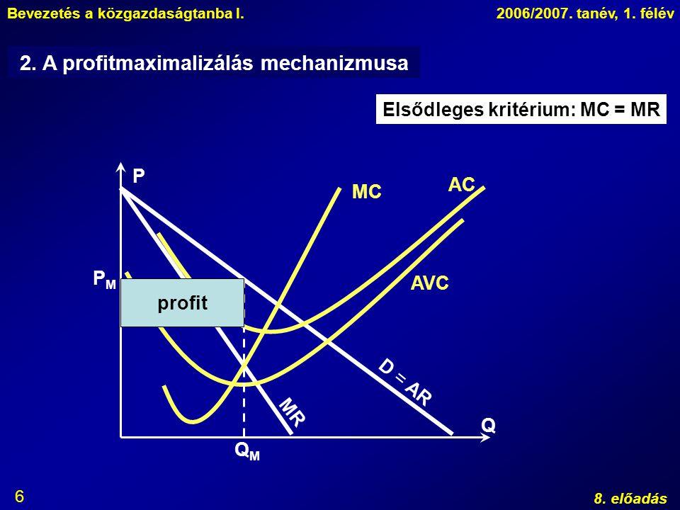 Bevezetés a közgazdaságtanba I.2006/2007. tanév, 1. félév 8. előadás 6 2. A profitmaximalizálás mechanizmusa D = AR P Q MR AC AVC MC QMQM PMPM profit