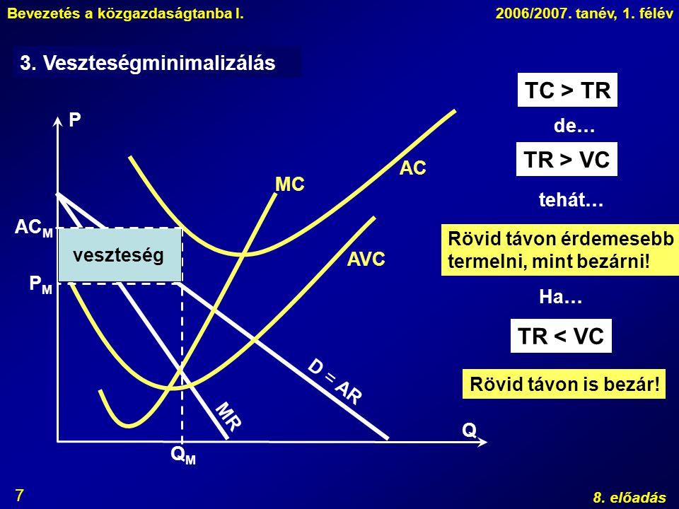 Bevezetés a közgazdaságtanba I.2006/2007. tanév, 1. félév 8. előadás 7 3. Veszteségminimalizálás D = AR P Q MR AC AVC MC QMQM PMPM veszteség AC M TC >