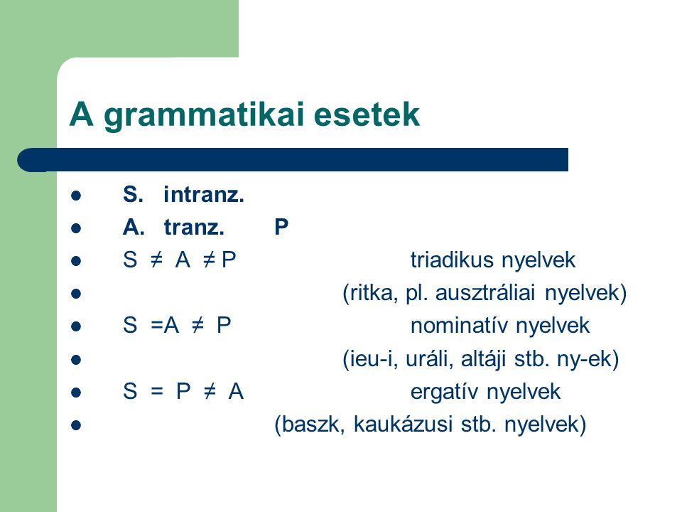 A grammatikai esetek S. intranz. A. tranz.P S ≠ A ≠ Ptriadikus nyelvek (ritka, pl. ausztráliai nyelvek) S =A ≠ Pnominatív nyelvek (ieu-i, uráli, altáj