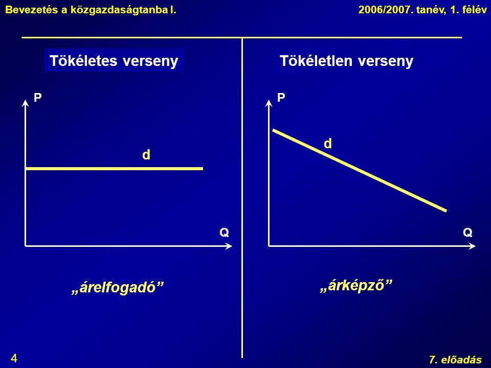 """Bevezetés a közgazdaságtanba I.2006/2007. tanév, 1. félév 7. előadás 4 Tökéletes versenyTökéletlen verseny Q P Q P d d """"árelfogadó"""" """"árképző"""""""