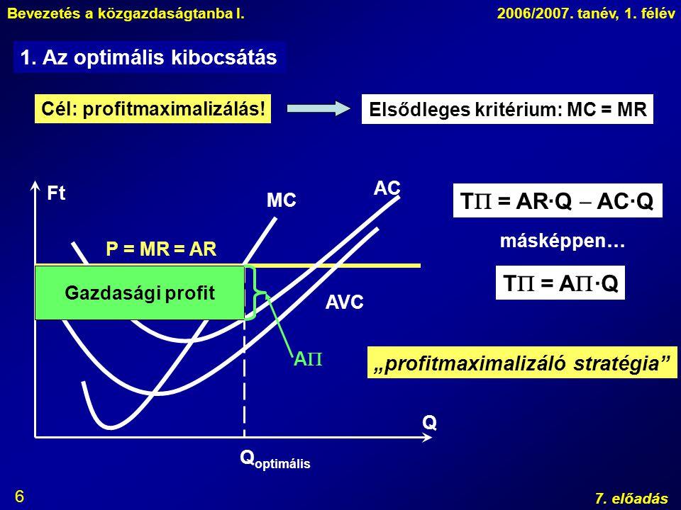 Bevezetés a közgazdaságtanba I.2006/2007. tanév, 1. félév 7. előadás 6 1. Az optimális kibocsátás Cél: profitmaximalizálás! Elsődleges kritérium: MC =