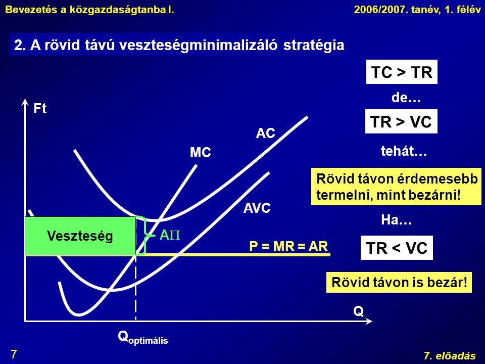 Bevezetés a közgazdaságtanba I.2006/2007. tanév, 1. félév 7. előadás 7 2. A rövid távú veszteségminimalizáló stratégia Q Ft P = MR = AR AC AVC MC Q op