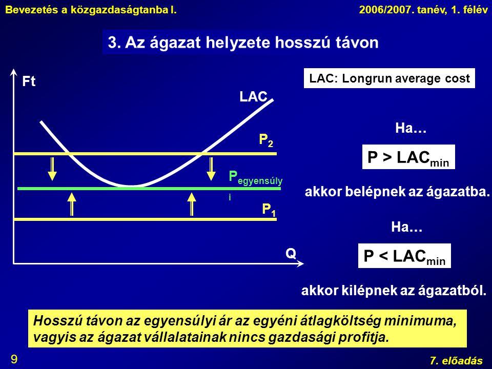 Bevezetés a közgazdaságtanba I.2006/2007. tanév, 1. félév 7. előadás 9 3. Az ágazat helyzete hosszú távon Q Ft P1P1 LAC P2P2 LAC: Longrun average cost