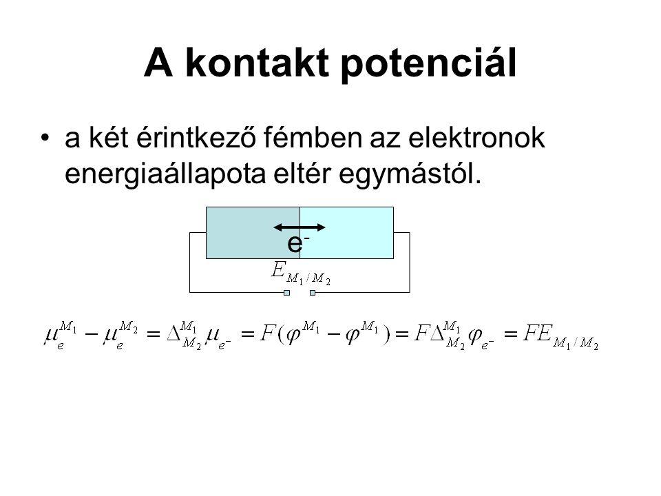 Termoelem A kontaktpotenciál hőmérsékletfüggő – ez azzal magyarázható, hogy a fémekben az elektronok energiája függ a hőmérséklettől, de az egyes fémeknél a hőmérsékletfüggés eltérő.