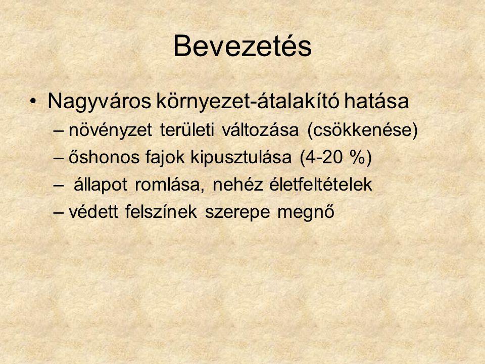 Uniformizált növényvilág Jövevény (adventív) fajok térhódítása Ruderális gyomnövénytársulások –Budapesten a fajok szám kb.