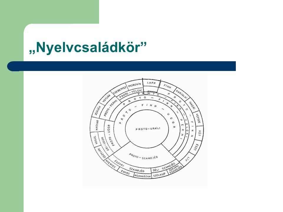(2) alaktani rekonstrukció (a gr-i morfémák rekonstruálása) Pl.