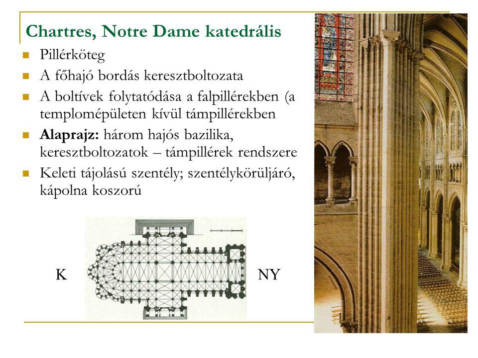 Chartres, Notre Dame katedrális Pillérköteg A főhajó bordás keresztboltozata A boltívek folytatódása a falpillérekben (a templomépületen kívül támpill