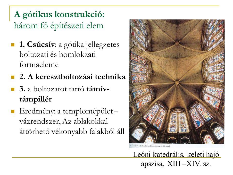 A gótikus konstrukció: három fő építészeti elem 1. Csúcsív: a gótika jellegzetes boltozati és homlokzati formaeleme 2. A keresztboltozási technika 3.