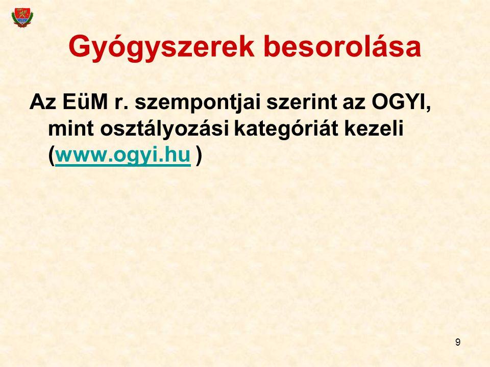 9 Gyógyszerek besorolása Az EüM r. szempontjai szerint az OGYI, mint osztályozási kategóriát kezeli (www.ogyi.hu )www.ogyi.hu