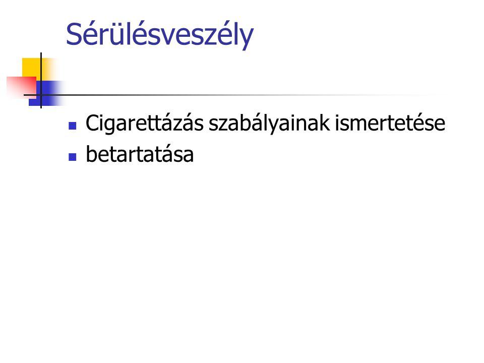 Sérülésveszély Cigarettázás szabályainak ismertetése betartatása