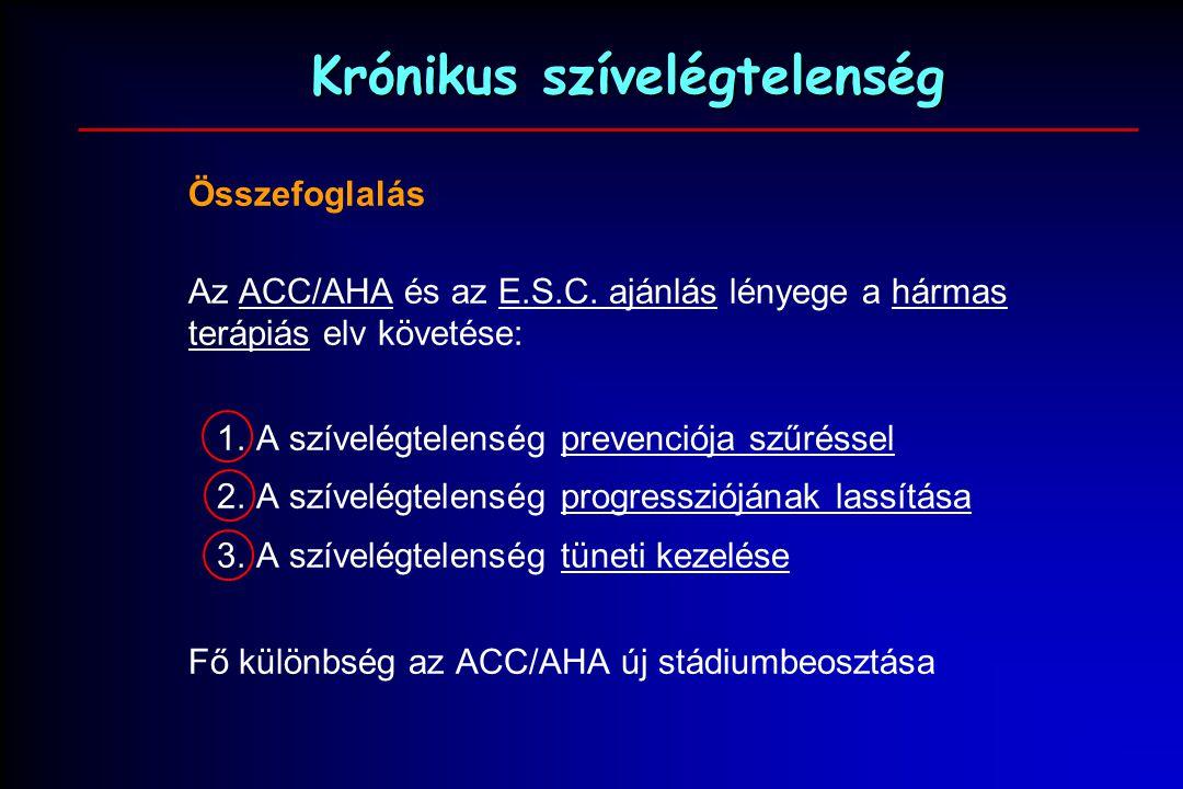 Krónikus szívelégtelenség Összefoglalás Az ACC/AHA és az E.S.C. ajánlás lényege a hármas terápiás elv követése: 1. A szívelégtelenség prevenciója szűr