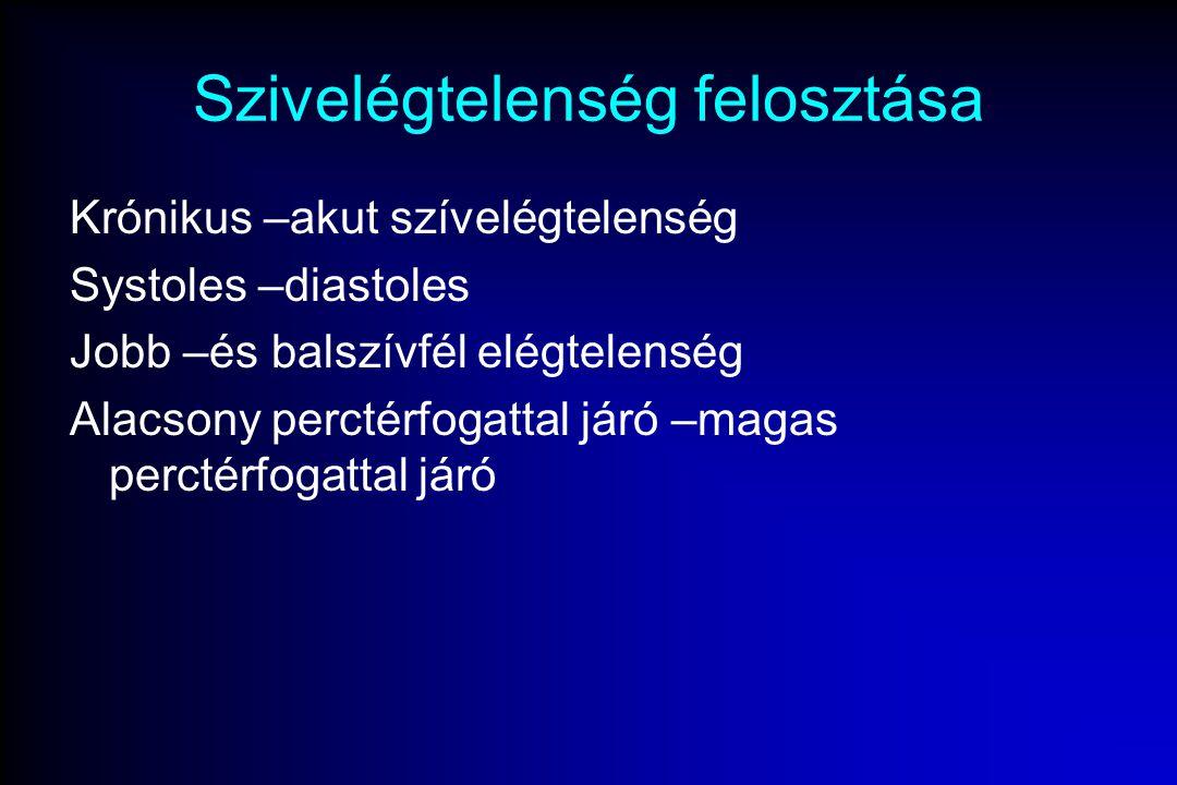 Szívelégtelenség etiológiája Systoles szívelégtelenség:coronária betegség, AMI, cardiomyopathia, chr.