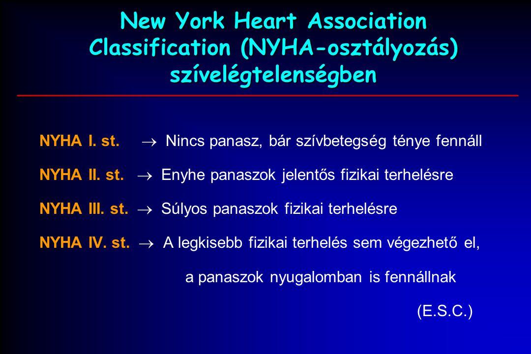 New York Heart Association Classification (NYHA-osztályozás) szívelégtelenségben NYHA I. st.  Nincs panasz, bár szívbetegség ténye fennáll NYHA II. s