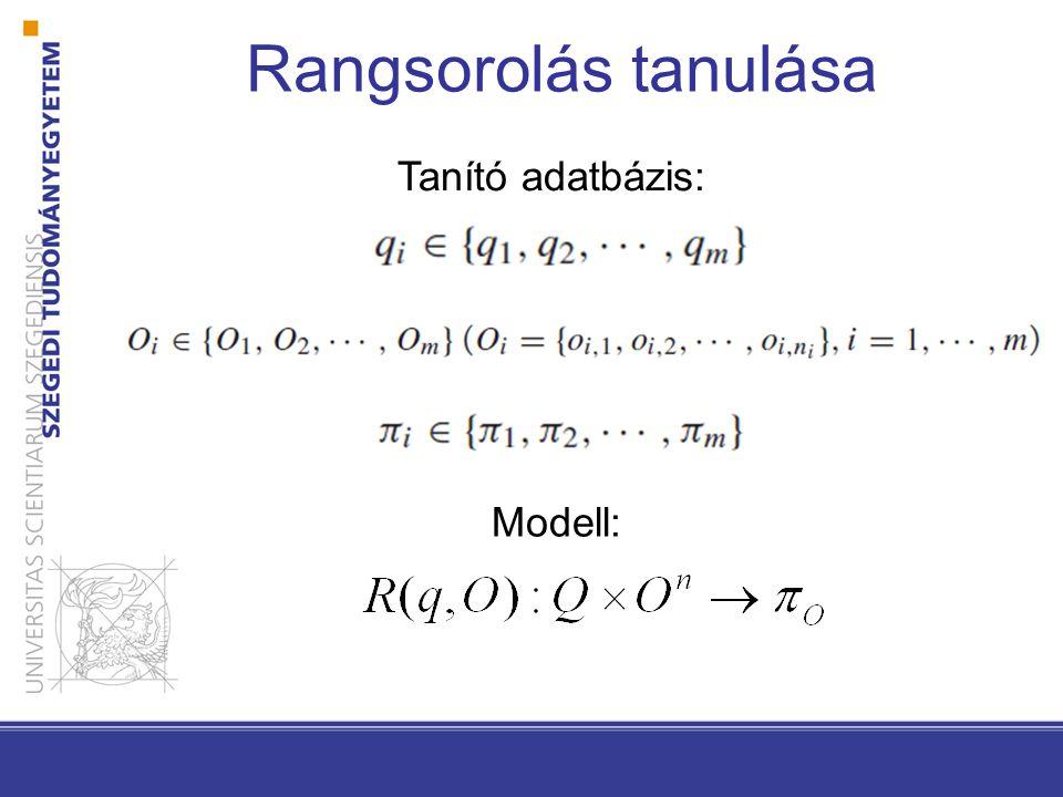 Rangsorolás tanulása Tanító adatbázis: Modell: