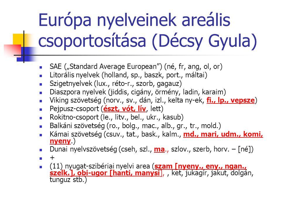 """Európa nyelveinek areális csoportosítása (Décsy Gyula) SAE (""""Standard Average European"""") (né, fr, ang, ol, or) Litorális nyelvek (holland, sp., baszk,"""