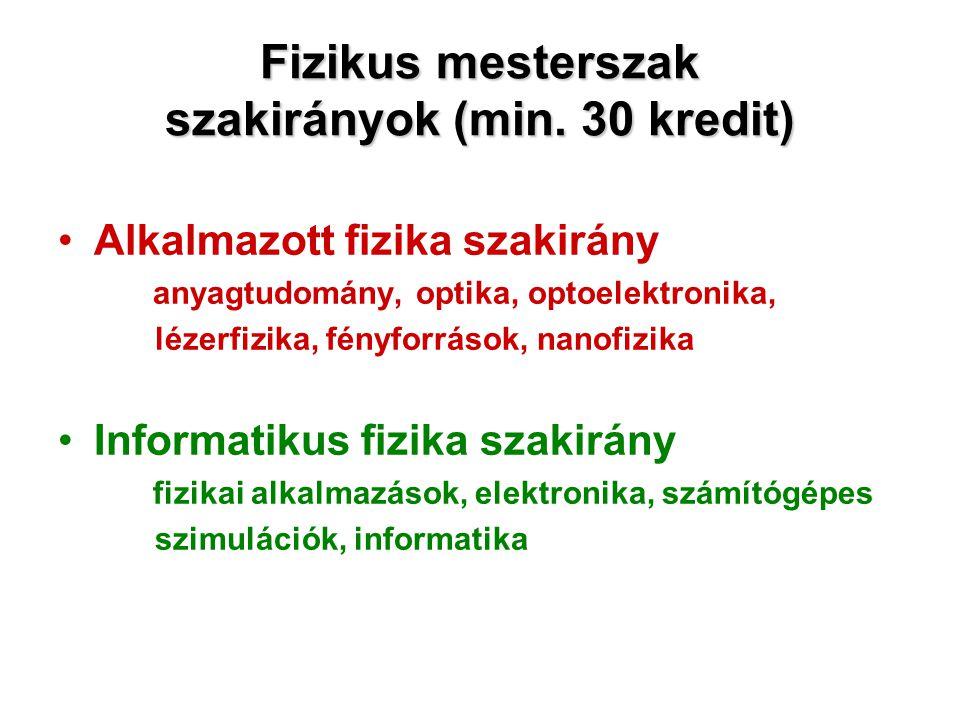Fizikus mesterszak modulok (min.