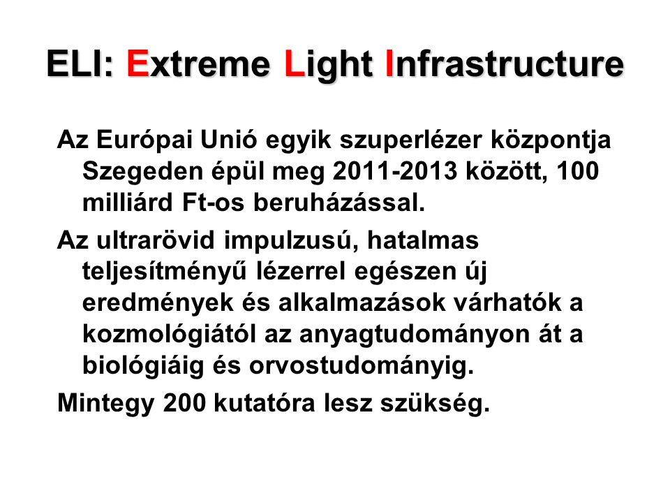 ELI: Extreme Light Infrastructure Az Európai Unió egyik szuperlézer központja Szegeden épül meg 2011-2013 között, 100 milliárd Ft-os beruházással.