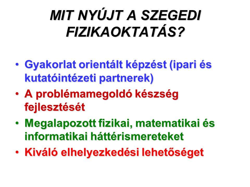 Csillagász mesterszak http://astro.u-szeged.hu