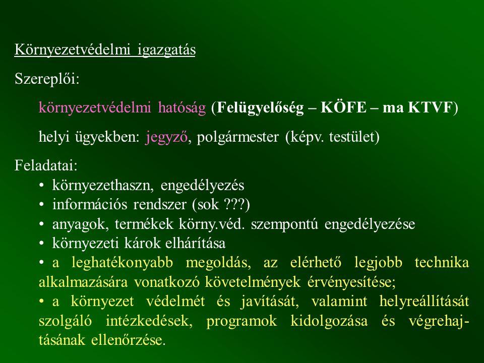 Környezetvédelmi igazgatás Szereplői: környezetvédelmi hatóság (Felügyelőség – KÖFE – ma KTVF) helyi ügyekben: jegyző, polgármester (képv.