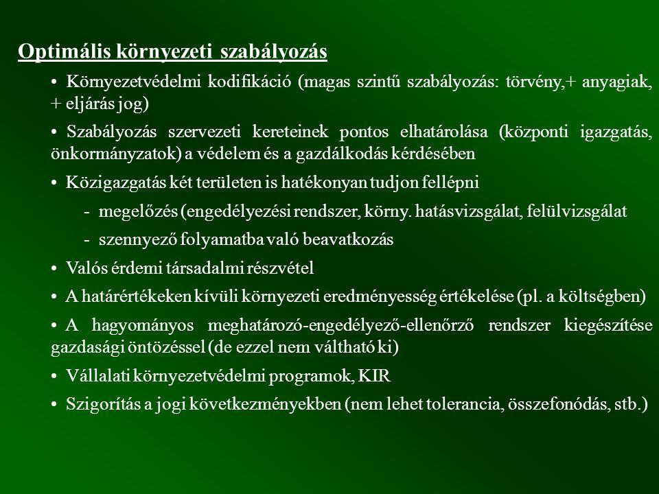 Magyarországon 1976.II. törv. Az emberi környezet védelméről.