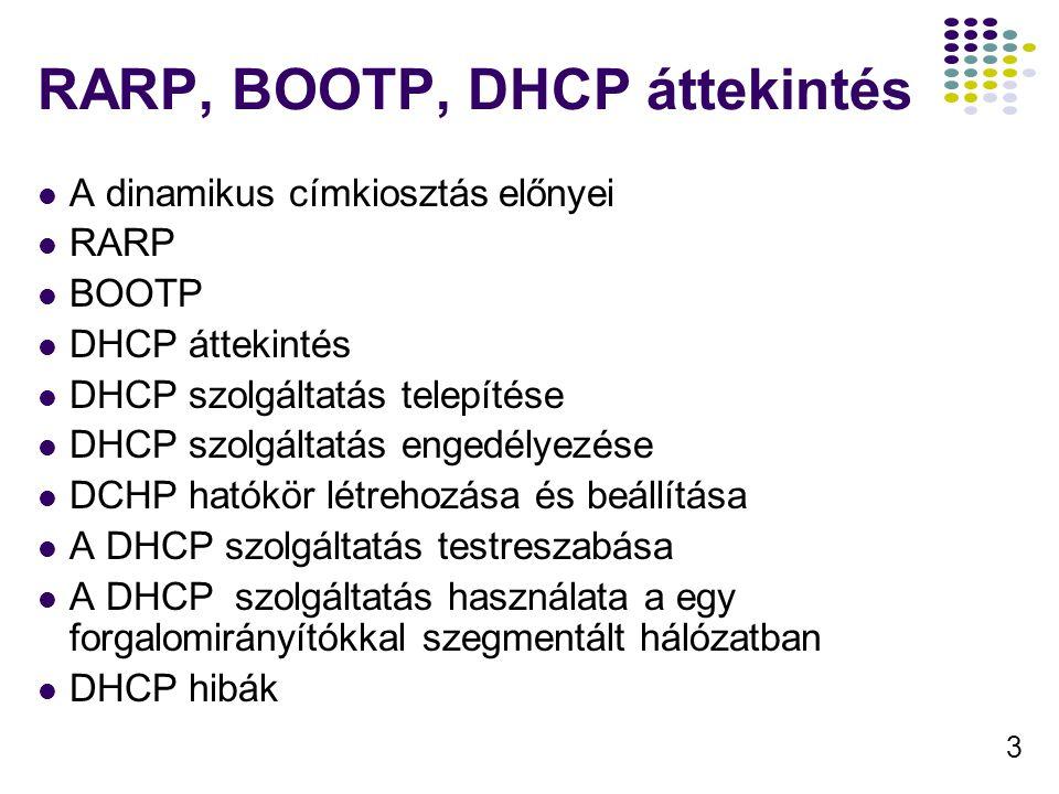 3 RARP, BOOTP, DHCP áttekintés A dinamikus címkiosztás előnyei RARP BOOTP DHCP áttekintés DHCP szolgáltatás telepítése DHCP szolgáltatás engedélyezése