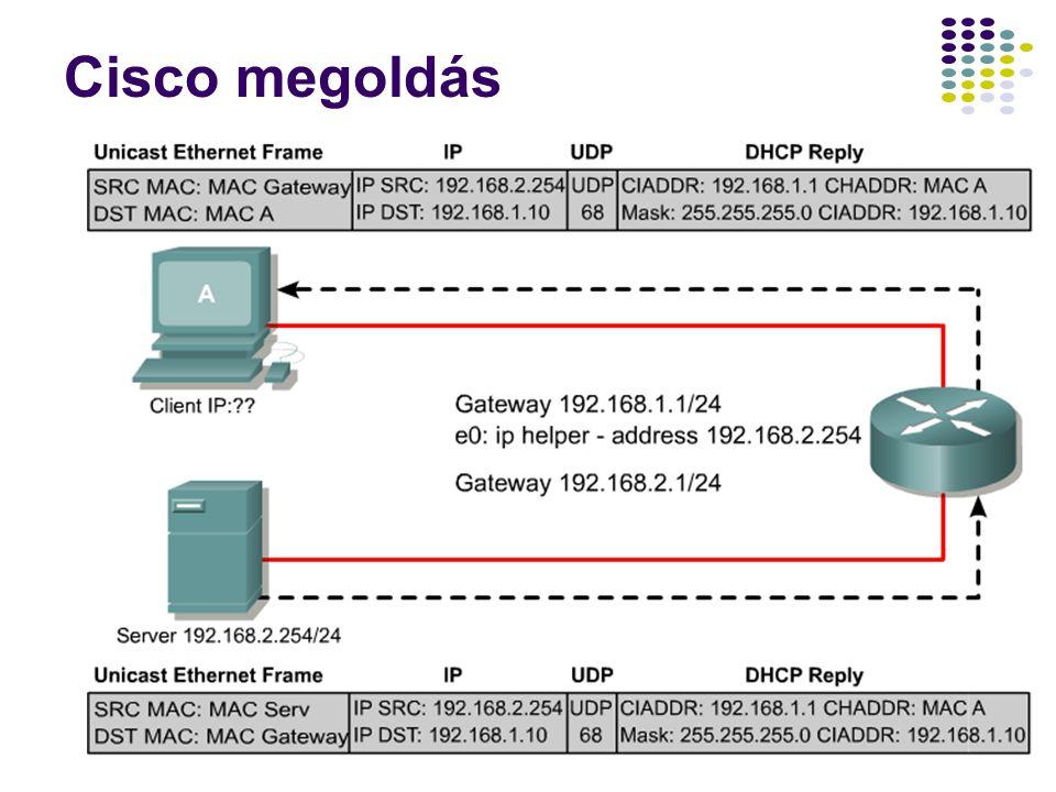38 Cisco megoldás