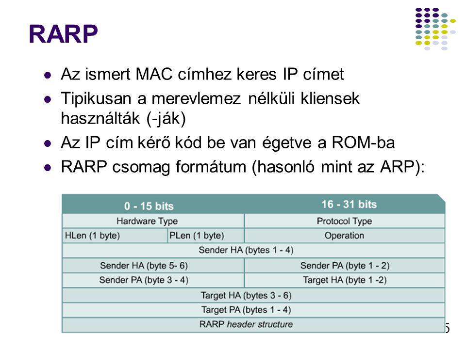 5 RARP Az ismert MAC címhez keres IP címet Tipikusan a merevlemez nélküli kliensek használták (-ják) Az IP cím kérő kód be van égetve a ROM-ba RARP cs