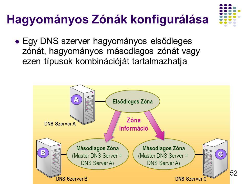 52 Hagyományos Zónák konfigurálása Egy DNS szerver hagyományos elsődleges zónát, hagyományos másodlagos zónát vagy ezen típusok kombinációját tartalma