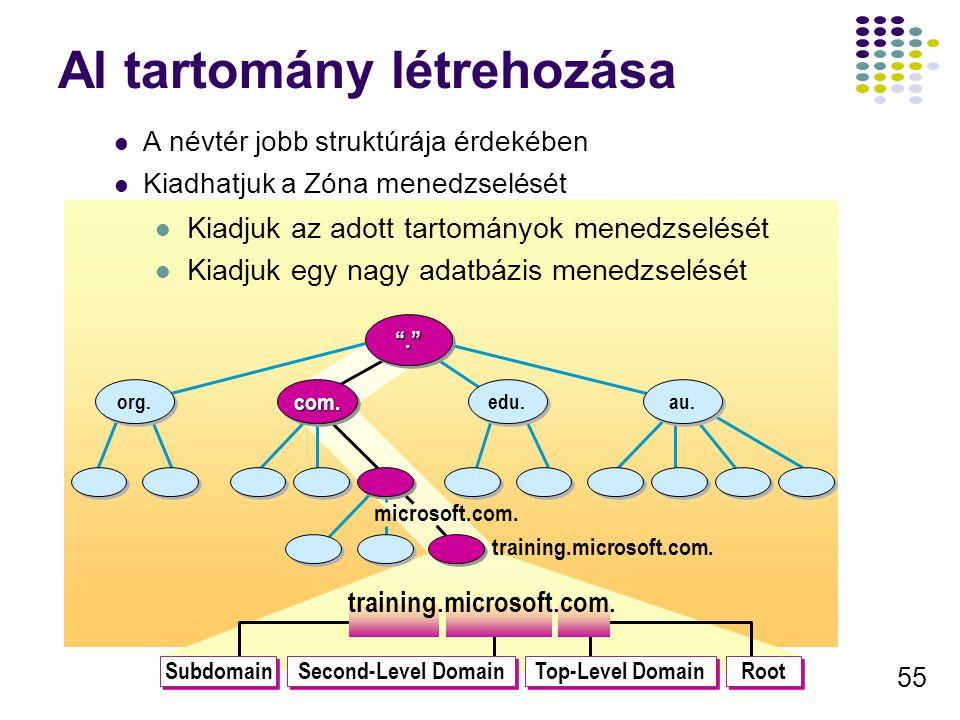 "55 Al tartomány létrehozása org. com.com. edu. au. "".""""."" microsoft.com. training.microsoft.com. Subdomain Second-Level Domain Top-Level Domain Root A"