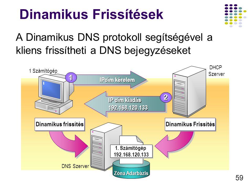 59 Dinamikus Frissítések A Dinamikus DNS protokoll segítségével a kliens frissítheti a DNS bejegyzéseket 1 Számítógép IPcím kérelem 1 IP cím kiadás 19