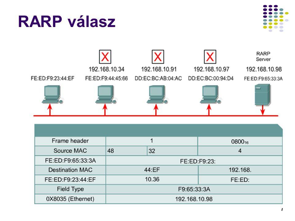 8 BOOTP UDP 67-es port (BOOTPS) 68-as port (BOOTPC) Unicast/Broadcast (IP) IP cím lekérdezése Ezen kívül: 256 opció