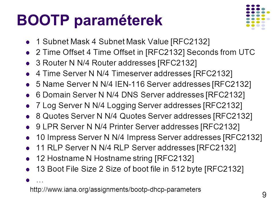 20 A DHCP szolgáltatás telepítése Networking Services To add or remove a component, click the check box.