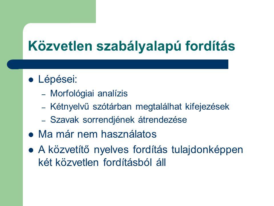 Közvetlen szabályalapú fordítás Lépései: – Morfológiai analízis – Kétnyelvű szótárban megtalálhat kifejezések – Szavak sorrendjének átrendezése Ma már