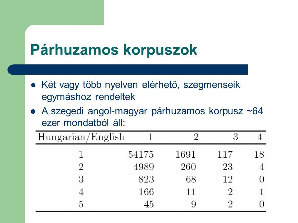 Párhuzamos korpuszok Két vagy több nyelven elérhető, szegmenseik egymáshoz rendeltek A szegedi angol-magyar párhuzamos korpusz ~64 ezer mondatból áll: