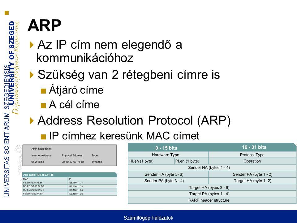 UNIVERSITY OF SZEGED D epartment of Software Engineering UNIVERSITAS SCIENTIARUM SZEGEDIENSIS ARP  Az IP cím nem elegendő a kommunikációhoz  Szükség van 2 rétegbeni címre is ■Átjáró címe ■A cél címe  Address Resolution Protocol (ARP) ■IP címhez keresünk MAC címet Számítógép hálózatok