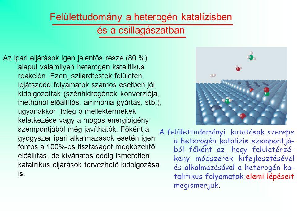Felülettudomány a heterogén katalízisben és a csillagászatban Az ipari eljárások igen jelentős része (80 %) alapul valamilyen heterogén katalitikus reakción.