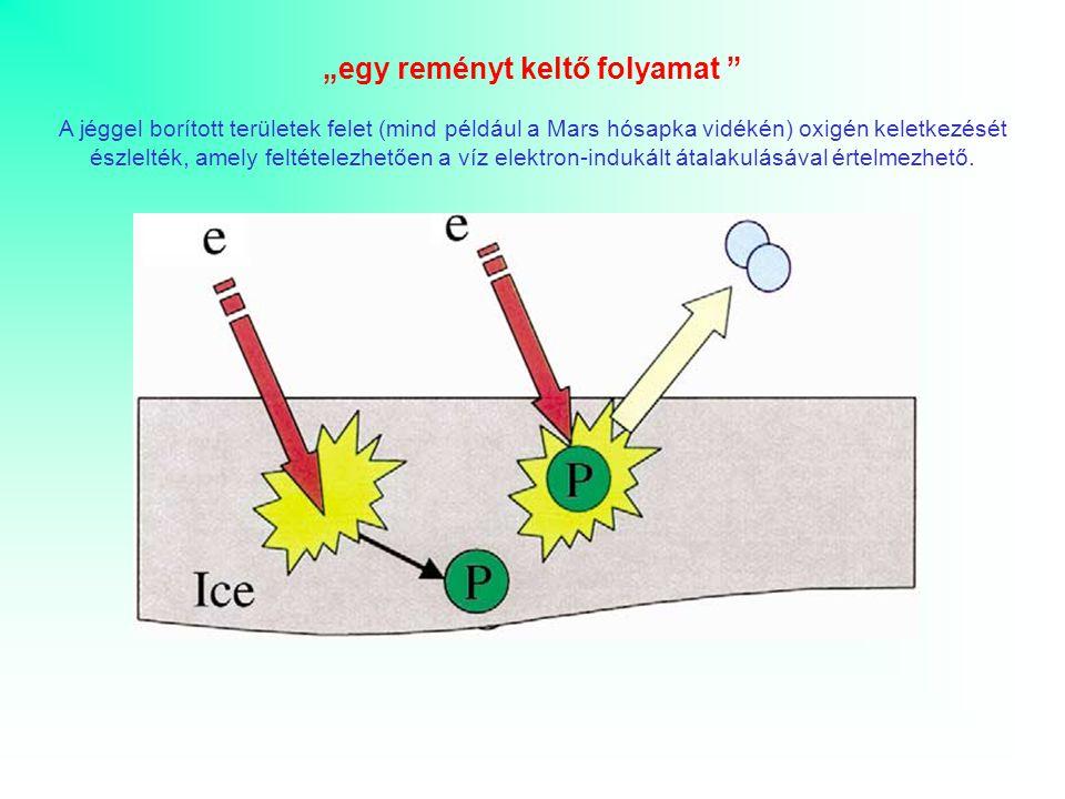 """""""egy reményt keltő folyamat A jéggel borított területek felet (mind például a Mars hósapka vidékén) oxigén keletkezését észlelték, amely feltételezhetően a víz elektron-indukált átalakulásával értelmezhető."""