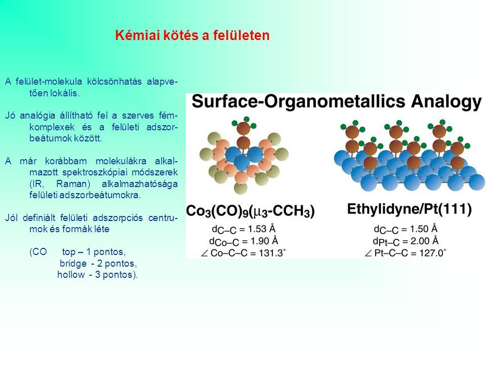 Kémiai kötés a felületen A felület-molekula kölcsönhatás alapve- tően lokális.