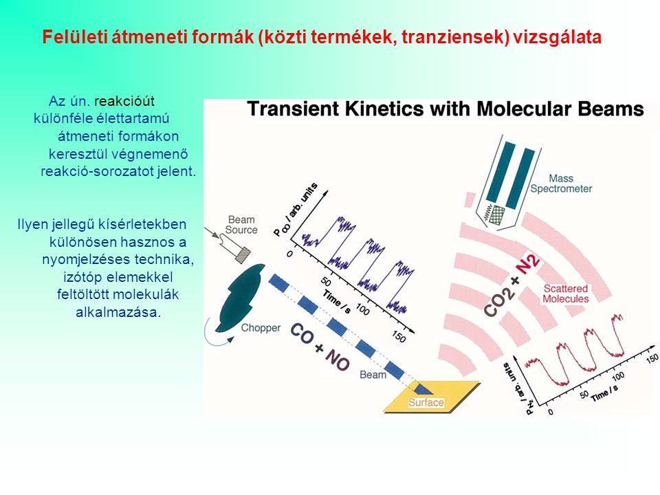 Felületi átmeneti formák (közti termékek, tranziensek) vizsgálata Az ún.
