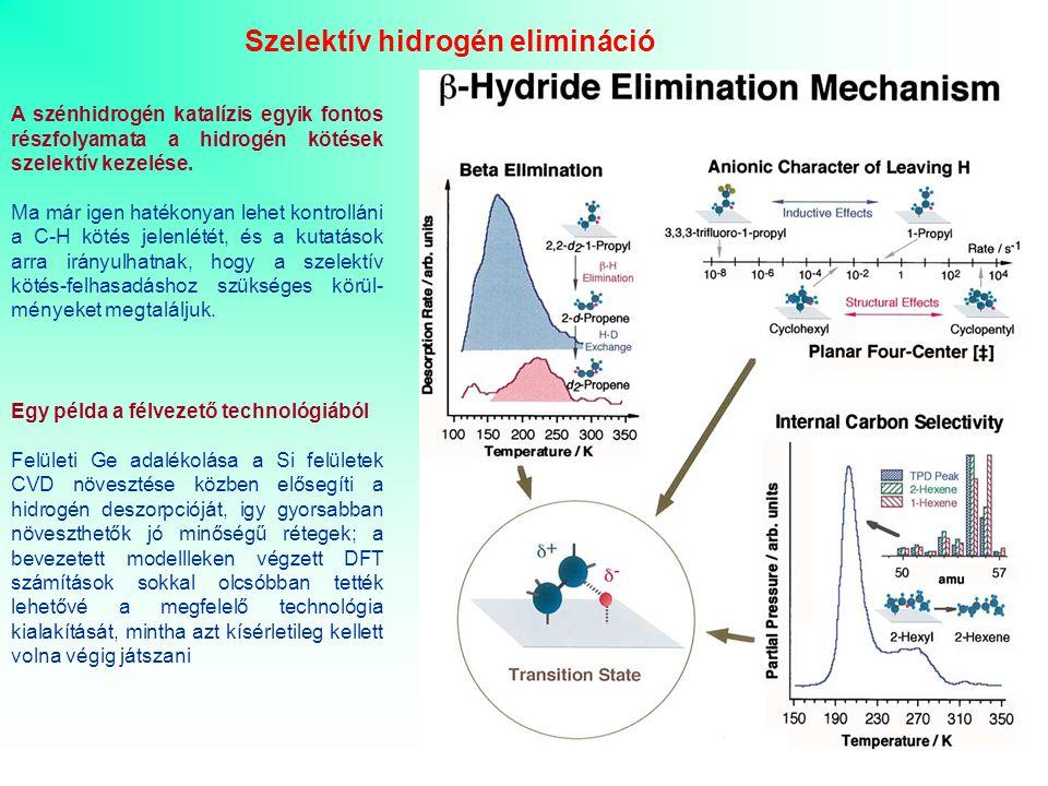 Egy példa a félvezető technológiából Felületi Ge adalékolása a Si felületek CVD növesztése közben elősegíti a hidrogén deszorpcióját, igy gyorsabban növeszthetők jó minőségű rétegek; a bevezetett modellleken végzett DFT számítások sokkal olcsóbban tették lehetővé a megfelelő technológia kialakítását, mintha azt kísérletileg kellett volna végig játszani A szénhidrogén katalízis egyik fontos részfolyamata a hidrogén kötések szelektív kezelése.