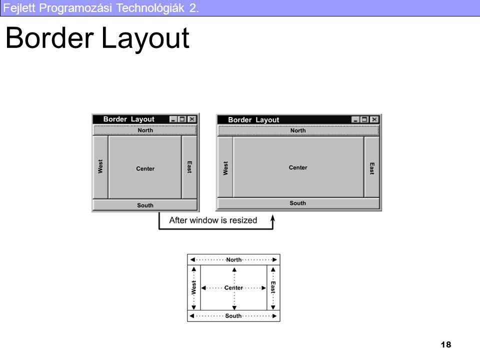 Fejlett Programozási Technológiák 2. 18 Border Layout