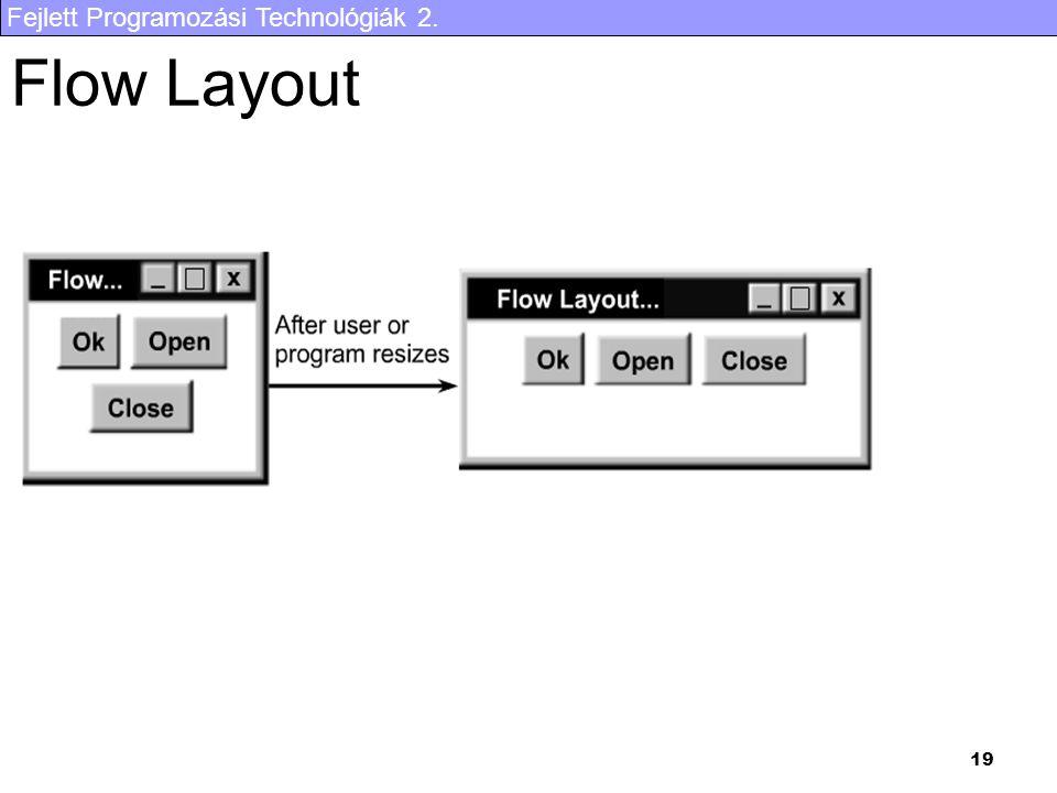 Fejlett Programozási Technológiák 2. 19 Flow Layout