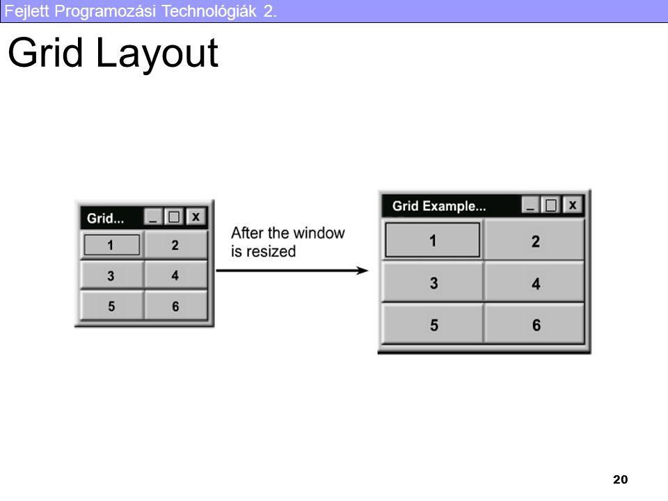Fejlett Programozási Technológiák 2. 20 Grid Layout