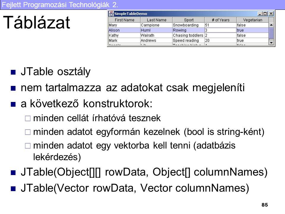 Fejlett Programozási Technológiák 2. 85 Táblázat JTable osztály nem tartalmazza az adatokat csak megjeleníti a következő konstruktorok:  minden cellá